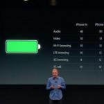 iOS 10.2で組み込まれた「バッテリー診断ツール」はユーザーには使えない形式か