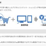 ソフトバンクもApp Store、iTunesのキャリア決済に対応へ