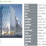 札幌でのApple Store再開の噂、あくまで噂だが期待したい