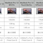 刷新されたMacBookのラインナップまとめ