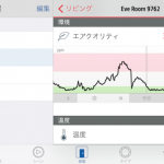 HomeKit対応室内環境センサー「Elgato Eve Room」がまあまあ面白い