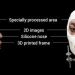 「Face IDが3Dプリントで突破された」なんて心配する必要あるのか?