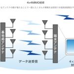 次期iPhoneは4×4 MIMO対応で超高速通信可能との予測