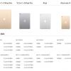 「未発表のiPad」がiPad mini 5だったらいいんだが…