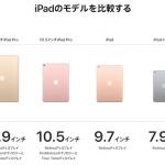 AppleはなぜiPad mini 4を売り続けるのか?