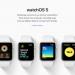 watchOS 5でWi-Fi設定が可能に、小さな変化だが使い勝手は向上